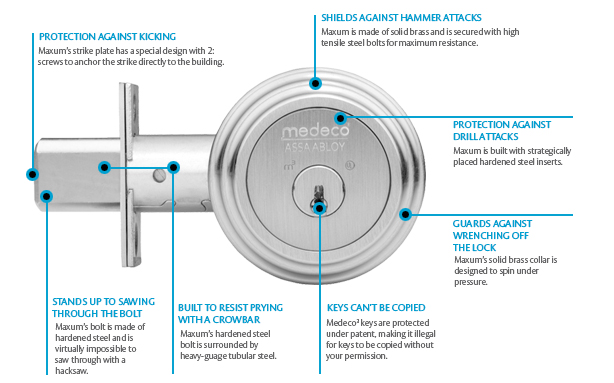 Medeco Maxum Deadbolts High Security Deadbolt Best
