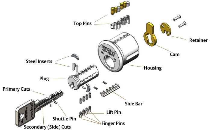 Medeco 4 Exploded View Image